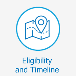 Eligibility and Timeline